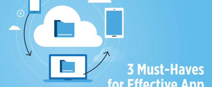 3 Questions about Mobile Content Management on Tablets